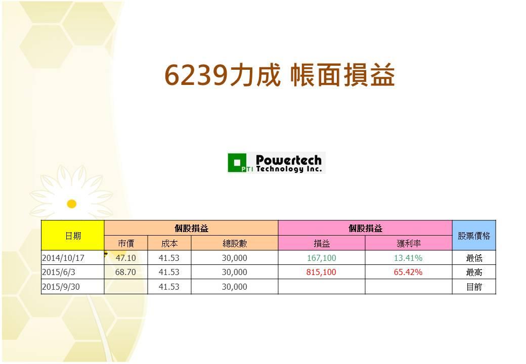 %e6%8a%95%e5%bd%b1%e7%89%878